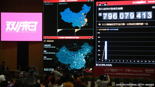 Employees watch the live broadcast of transactions during its 'Singles' Day' shopping promotion at Alibaba Headquarters on 11 November 2013 in Hangzhou, China.