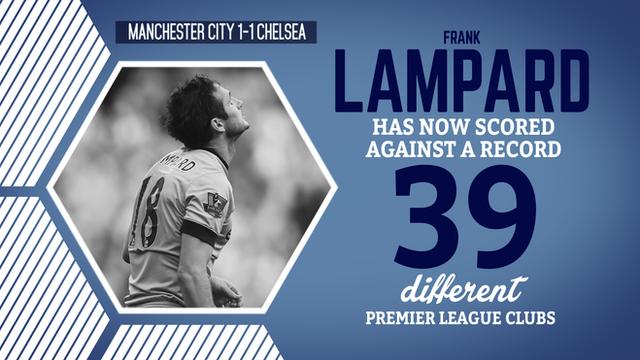 Premier League weekend in numbers