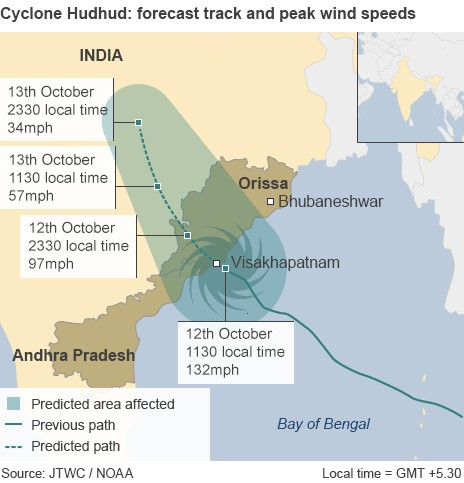 Graphic showing path of Cyclone Hudhud