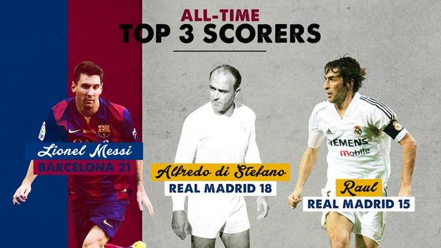 Real Madrid v Barcelona: The key stats for El Clasico