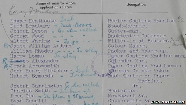 Disley paper detailing names, occupations and tribunal decisions