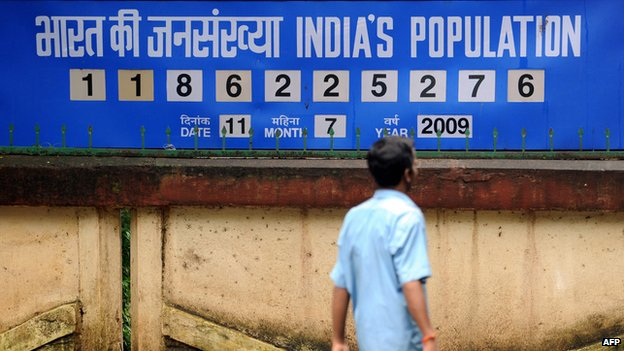 A billboard on India's population