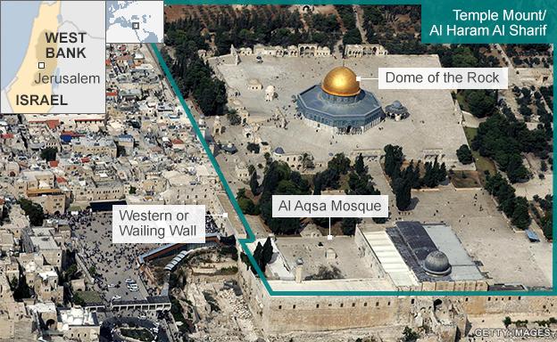 Graphic showing Haram al-Sharif/Temple Mount in Jerusalem