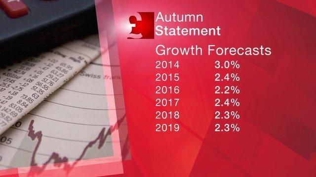 Autumn Statement graphic