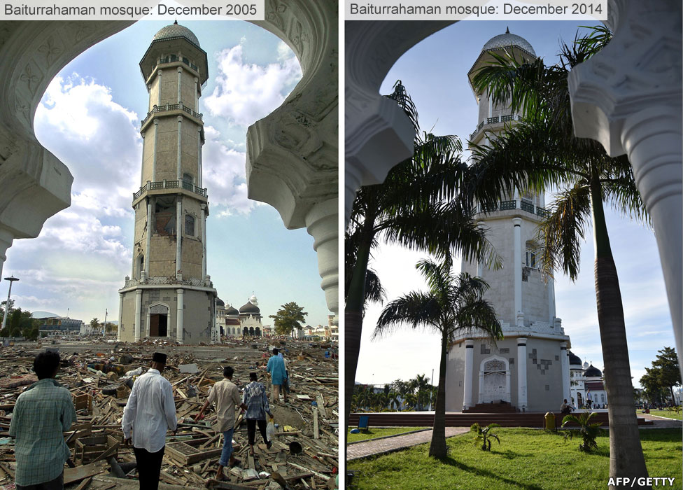 Mosque in Banda Aceh in 2005 and 2014