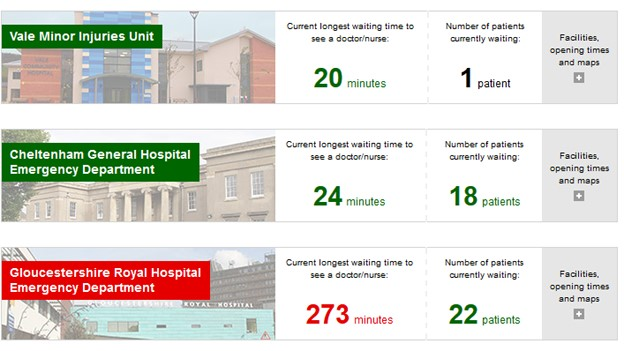 Gloucestershire NHS tracker
