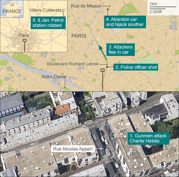 Charlie Hebdo Attack Suspects Rob Service Station Bbc News