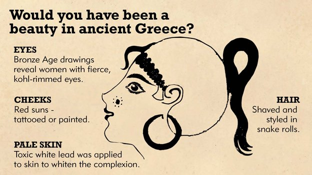 """Annotated picture: """"Would you have been a beauty in ancient Greece?"""""""