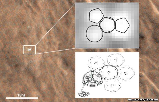 Beagle2 ar blaned Mawrth