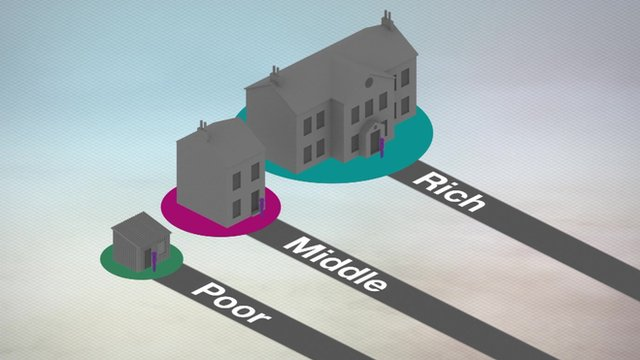 """Three houses of different size labelled """"poor"""", """"middle"""", and """"rich"""" - Designed by Will Broadbent"""