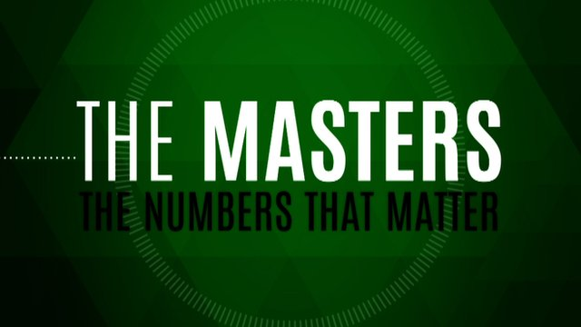 Masters 2015: The numbers that matter