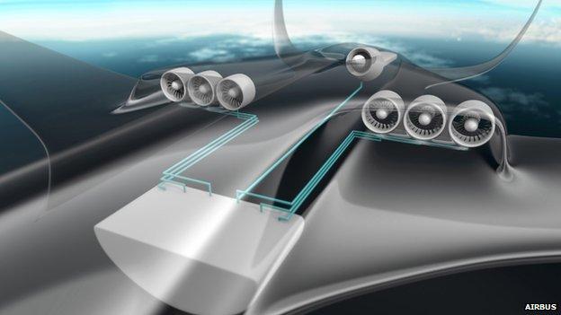 """Airbus """"E-Thrust"""" concept"""