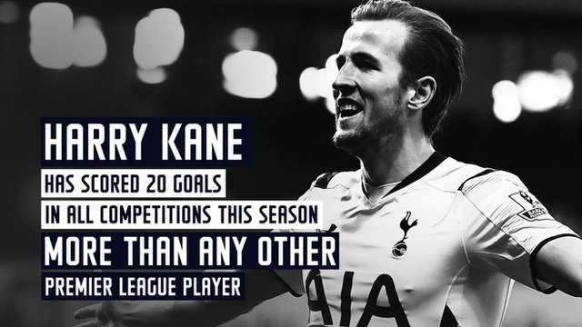 Harry Kane features in Premier League in numbers