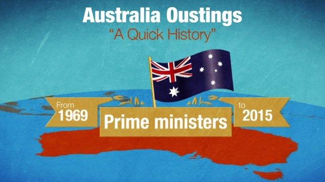Australia flag graphic