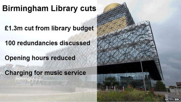Birmingham Library cuts