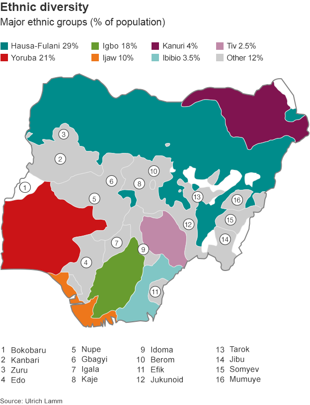 Map showing the ethnic diversity of Nigeria