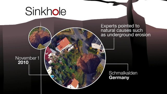 Graphic looking at a sinkhole in Germany