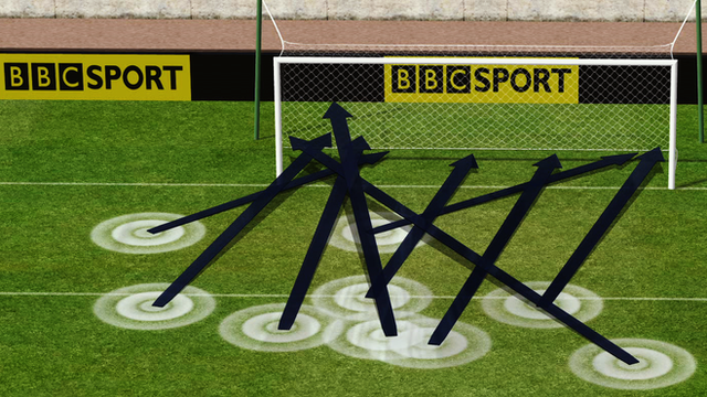Harry Kane's shooting positions