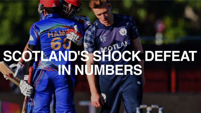 Scotland's defeat in numbers