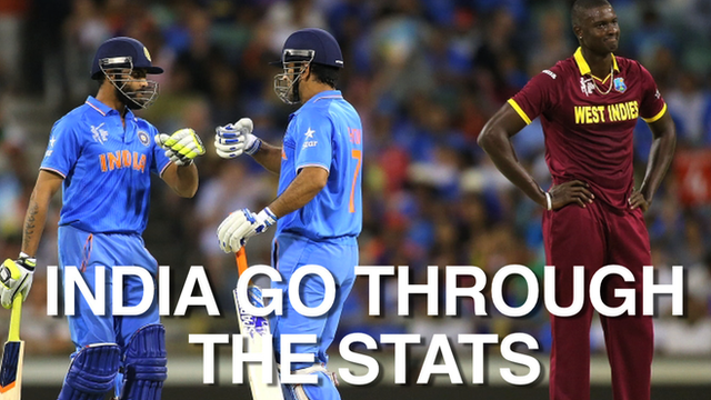 India defeat West Indies at The Waca