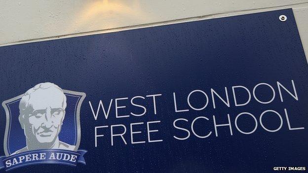 West London Free School sign