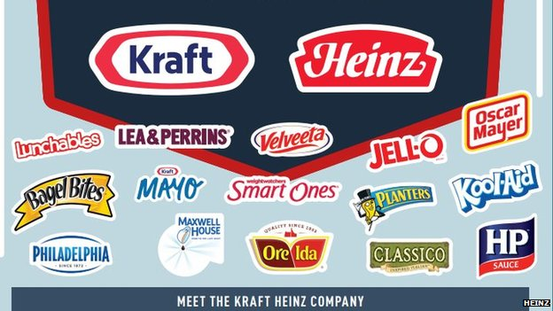 Heinz infographic