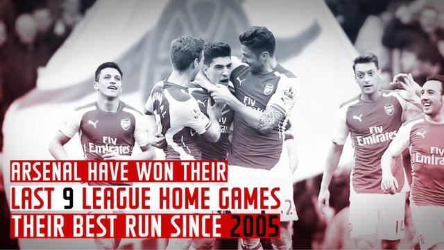 Key statistics: Arsenal march on