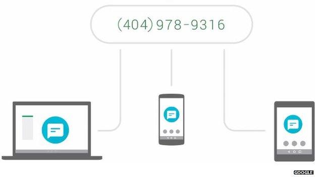 Project Fi Google Hangouts
