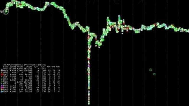 US stock markets plunged in minutes, before rebounding just as quickly
