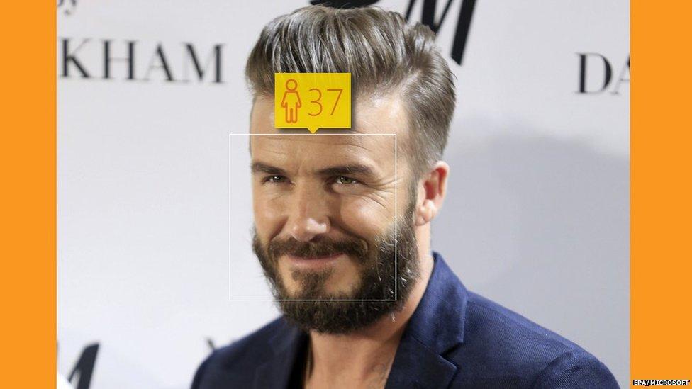 David Beckham in March 2015