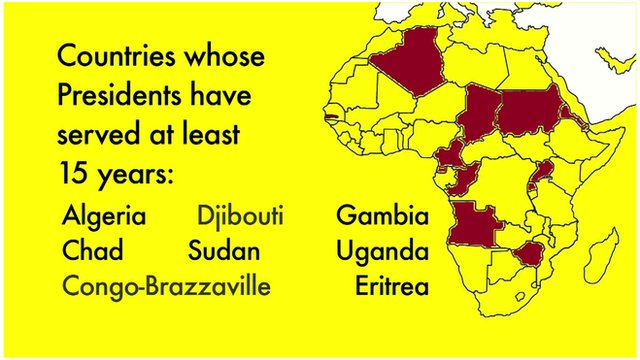 African countries whose Presidents have served at least 15 years