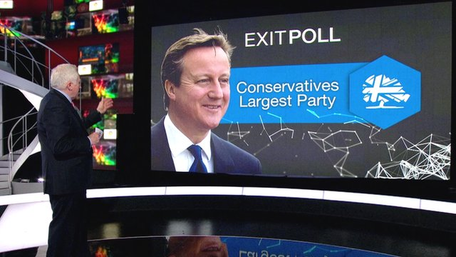 The BBC's David Dimbleby announces the results of the exit poll