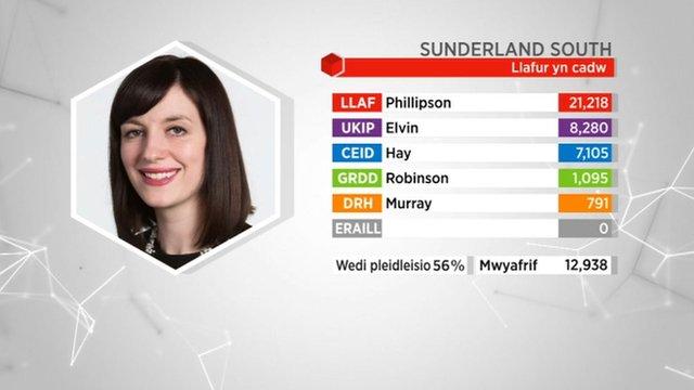 Houghton a Sunderland South