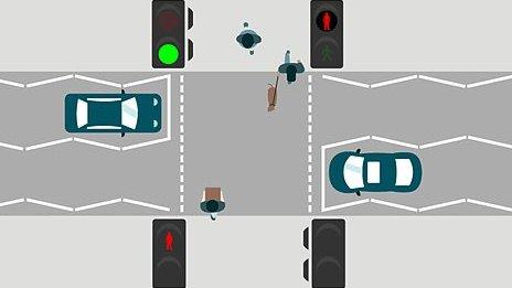 Code traffic lights game activity