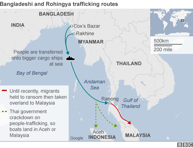 migration route of Rohingya and Bangladeshis