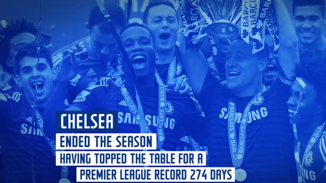 Premier League in numbers