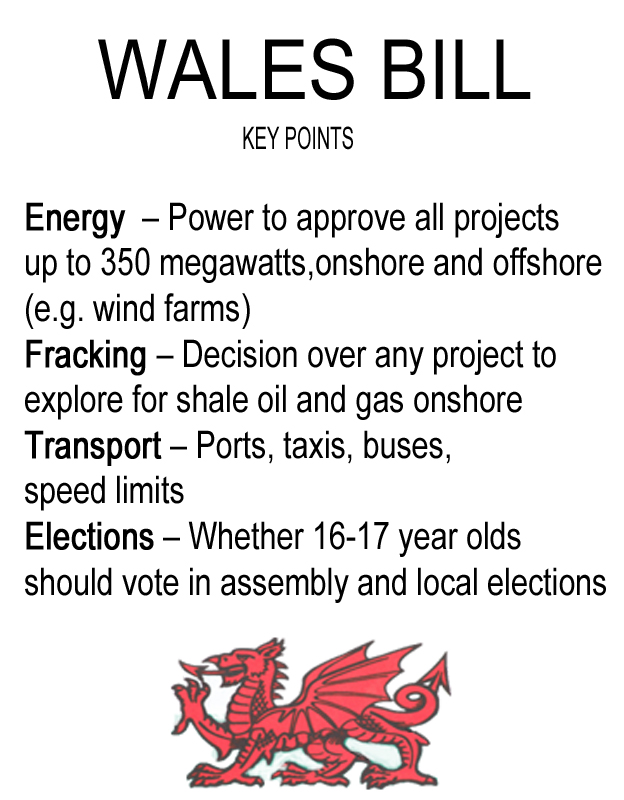 Wales Bill graphic