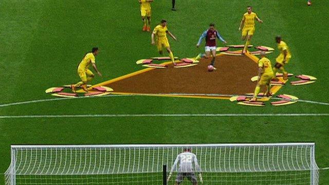 Pat Nevin's FA Cup final analysis: Jack Grealish key for Aston Villa