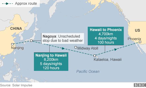 Map of journey of Solar Impulse 2 around the world