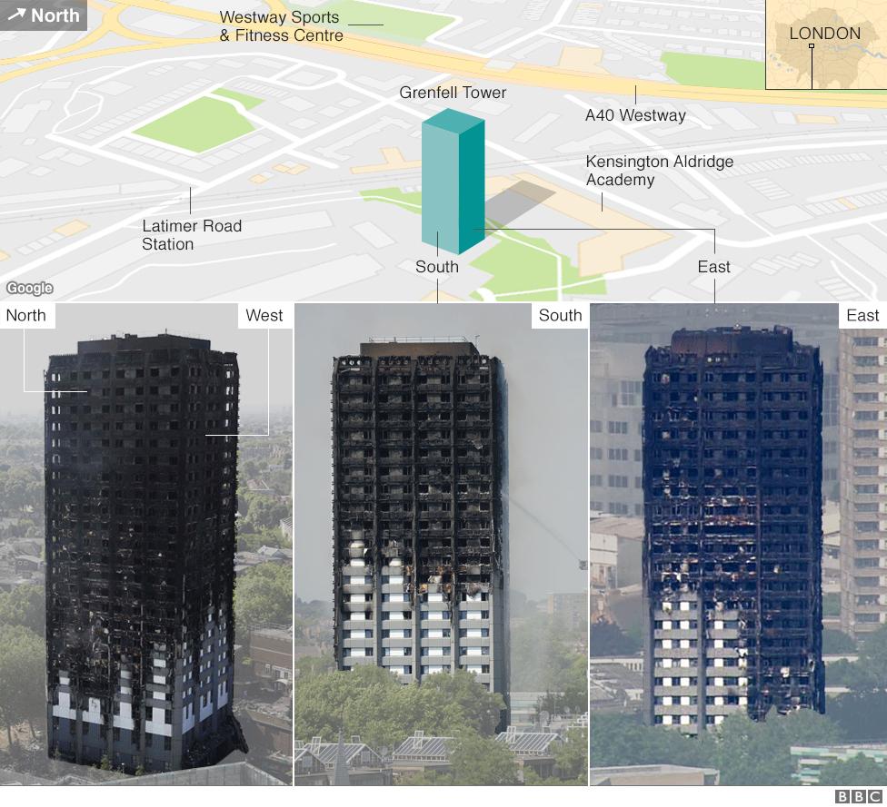 Risultati immagini per Grenfell Tower fire investigation