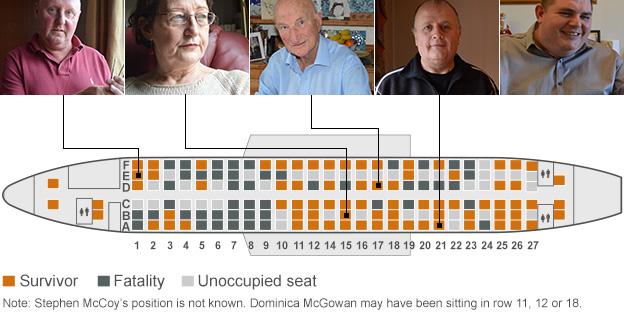 Kegworth crash seating plan