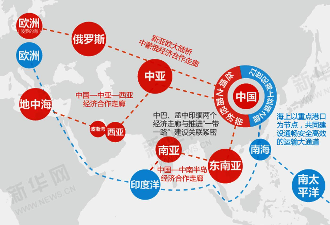New Silk Road promotional map